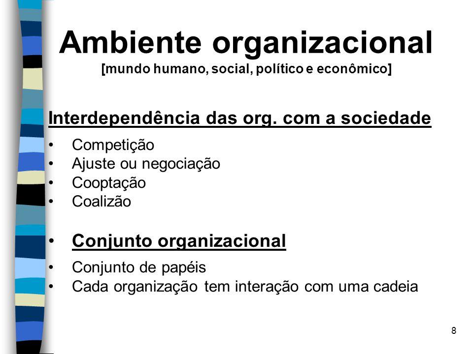Ambiente organizacional [mundo humano, social, político e econômico]